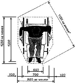 СП 35-101-2001 Проектирование зданий и сооружений с учетом доступности для маломобильных групп населения. Общие положения