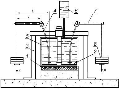 ГОСТ Р 52804-2007 Защита бетонных и железобетонных конструкций от коррозии. Методы испытаний