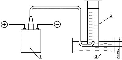 ГОСТ Р 52083-2003 Аккумуляторы никель-железные открытые призматические. Общие технические условия