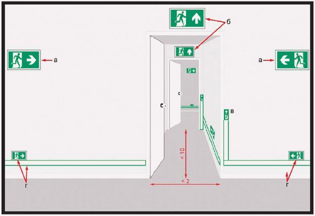 ГОСТ Р 12.2.143-2009 Система стандартов безопасности труда (ССБТ). Системы фотолюминесцентные эвакуационные. Требования и методы контроля (с Изменением N 1)