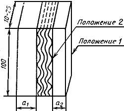 ГОСТ 20-85 Ленты конвейерные резинотканевые. Технические условия (с Изменениями N 1-5)