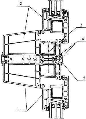 ГОСТ 30674-99 Блоки оконные из поливинилхлоридных профилей. Технические условия (с Поправкой)