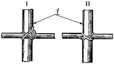 ГОСТ 10922-2012 Арматурные и закладные изделия, их сварные, вязаные и механические соединения для железобетонных конструкций. Общие технические условия