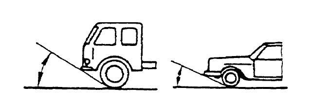 Об утверждении технического регламента о безопасности колесных транспортных средств (с изменениями на 8 апреля 2014 года) (редакция, действующая с 1 января 2015 года)