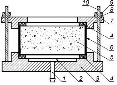 ГОСТ 31383-2008 Защита бетонных и железобетонных конструкций от коррозии. Методы испытаний
