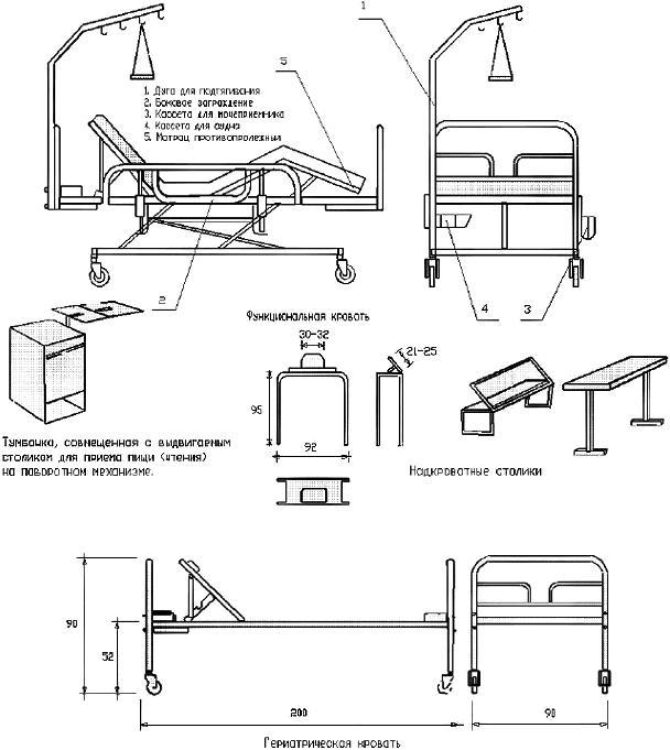 СП 148.13330.2012 Помещения в учреждениях социального и медицинского обслуживания. Правила проектирования (с Изменением N 1)