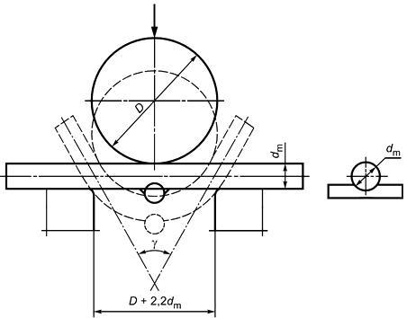 ГОСТ 34028-2016 Прокат арматурный для железобетонных конструкций. Технические условия