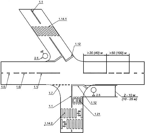 ГОСТ Р 52289-2004 Технические средства организации дорожного движения. Правила применения дорожных знаков, разметки, светофоров, дорожных ограждений и направляющих устройств (с Изменениями N 1, 2, 3)